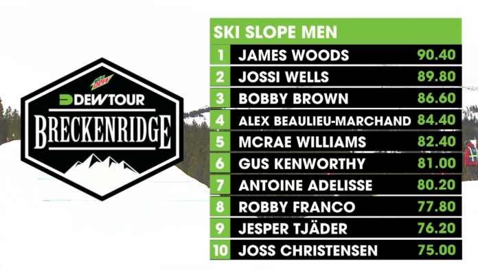Breck Slopestyle Finalists