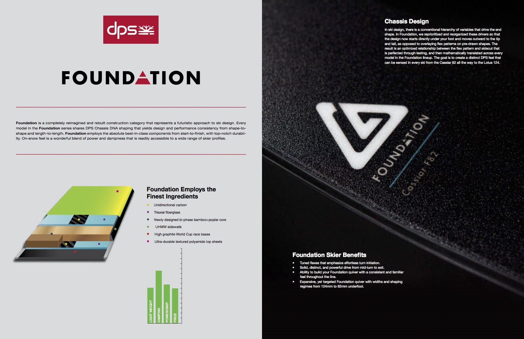 DPS_FoundationLaunch