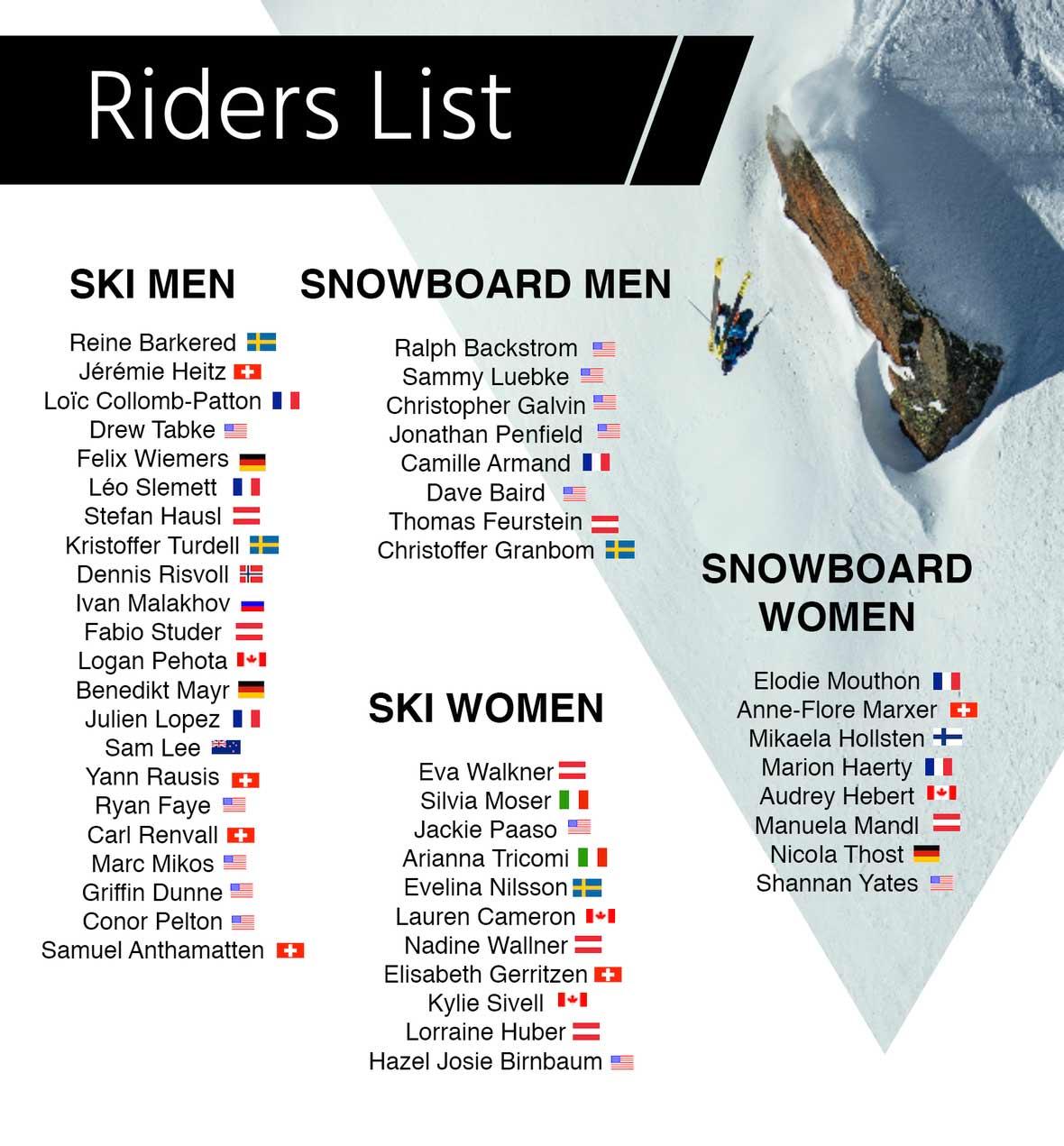 Alle Rider der Freeride World Tour 2017 im Überblick