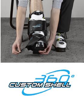 Die Custom Shell Technologie