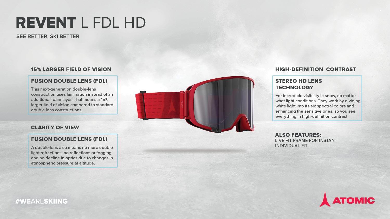 Die neue Atomic Revent L FDL HD 17/18 Brille