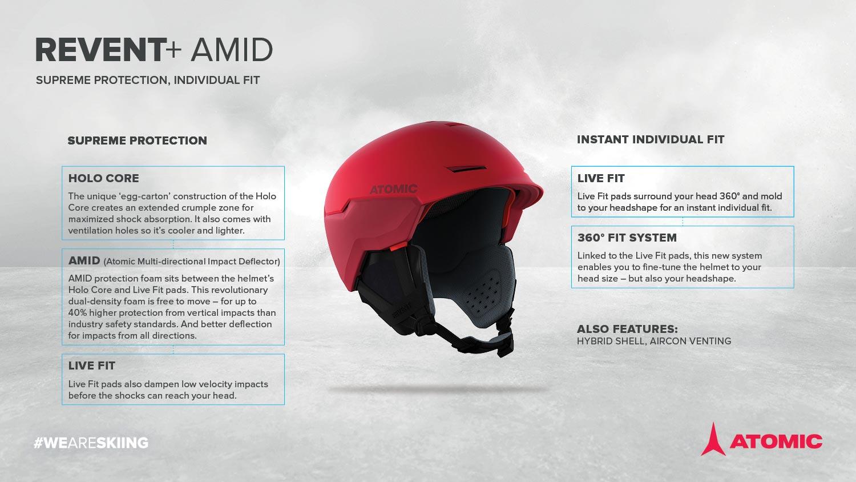 Der neue Atomic Revent+ Amid 17/18 Helm