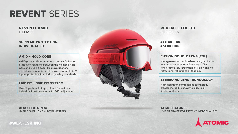 Die neue Atomic Revent Series (Helm und Goggle) in der Übersicht