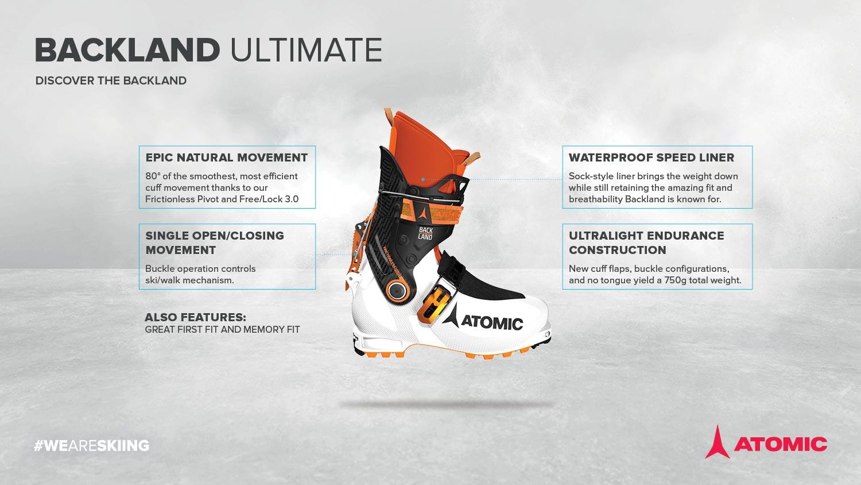 Der neue Atomic Backland Ultimate 17/18 Schuh