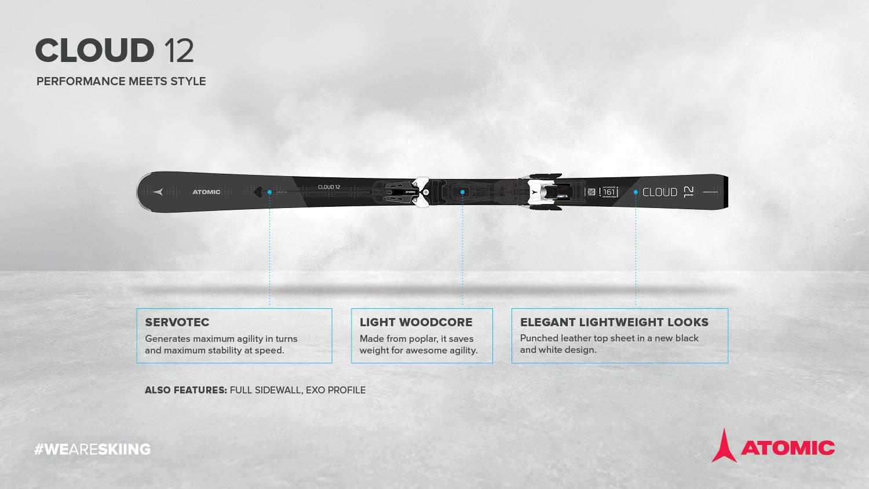 Der neue Atomic Cloud 12 17/18 Ski für Frauen