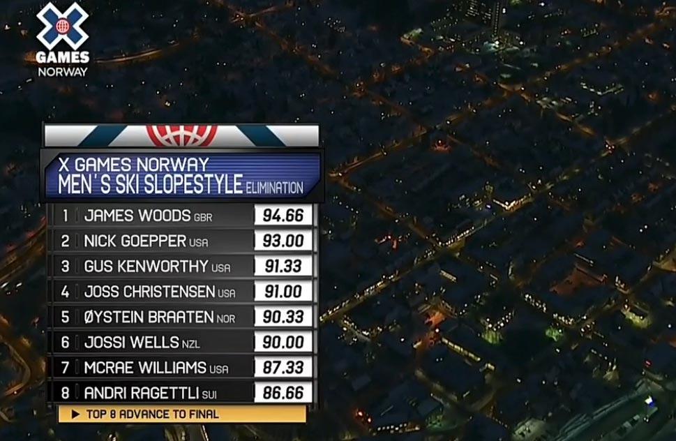 Diese 8 Rider haben den Cut und damit den Sprung in das Slopestyle Finale geschafft.