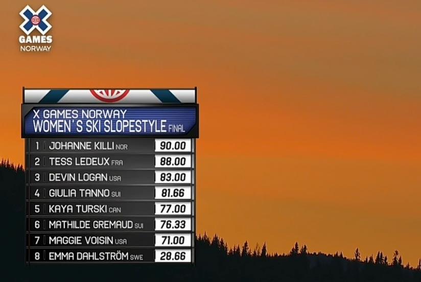 Die Ergebnisse aus dem Slopestyle Finale der Frauen bei den X Games 2017 in Norwegen, Hafjell.