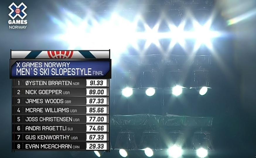 Die Ergebnisse aus dem Slopestyle Finale der Männer bei den X Games 2017 in Norwegen, Hafjell.