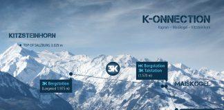 Neues Riesenskigebiet in Österreich - Maiskogel und Kitzsteinhorn starten gemeinsames Resort