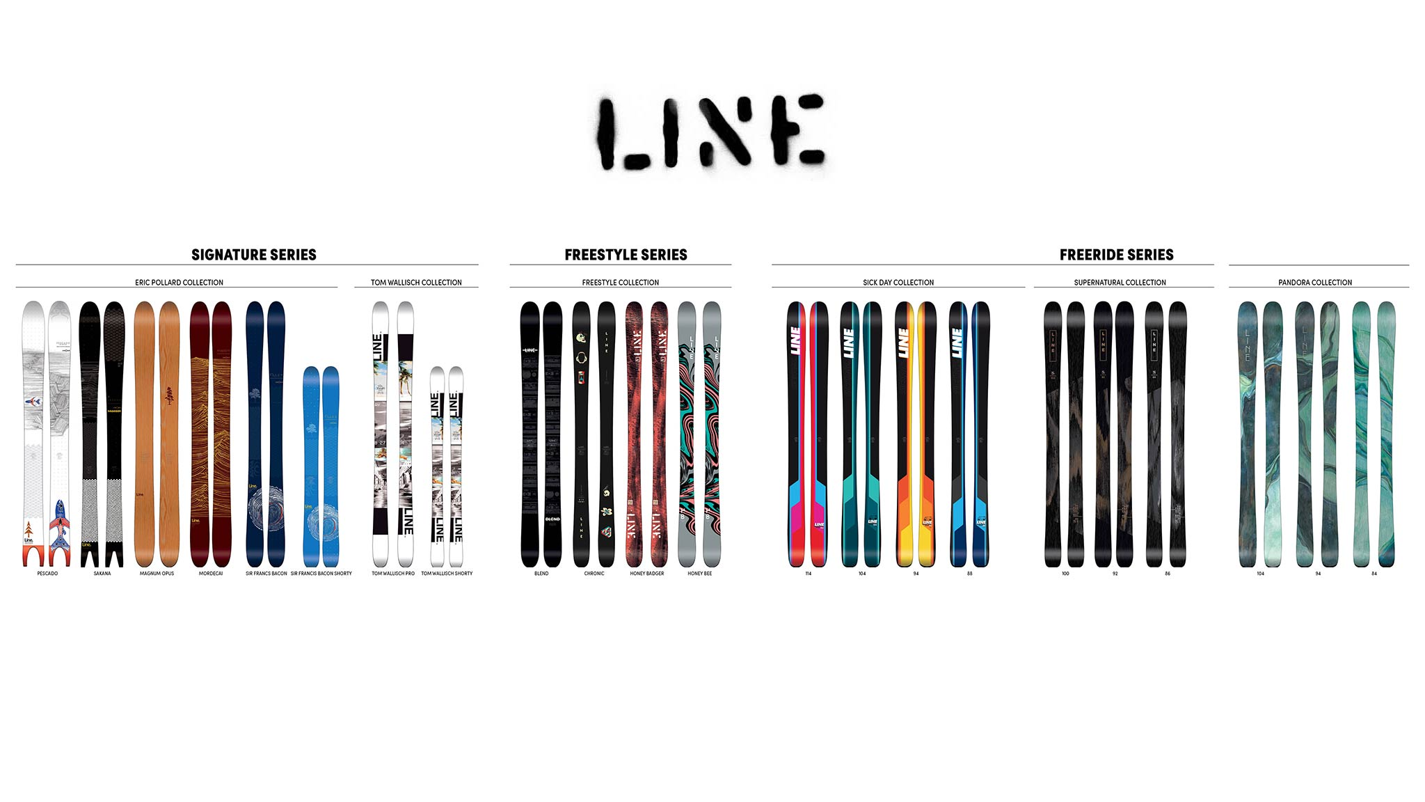 Alle LINE Skis Highlights 2018/2019
