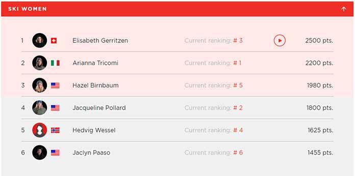 Das Ergebnis der Frauen vom Freeride World Tour 2019 Contest in Verbier (Schweiz) im Überblick