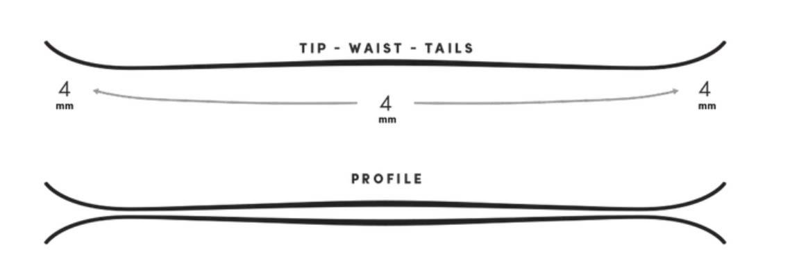 """Der Line Skis """"Tom Wallisch Pro"""" im Profil"""