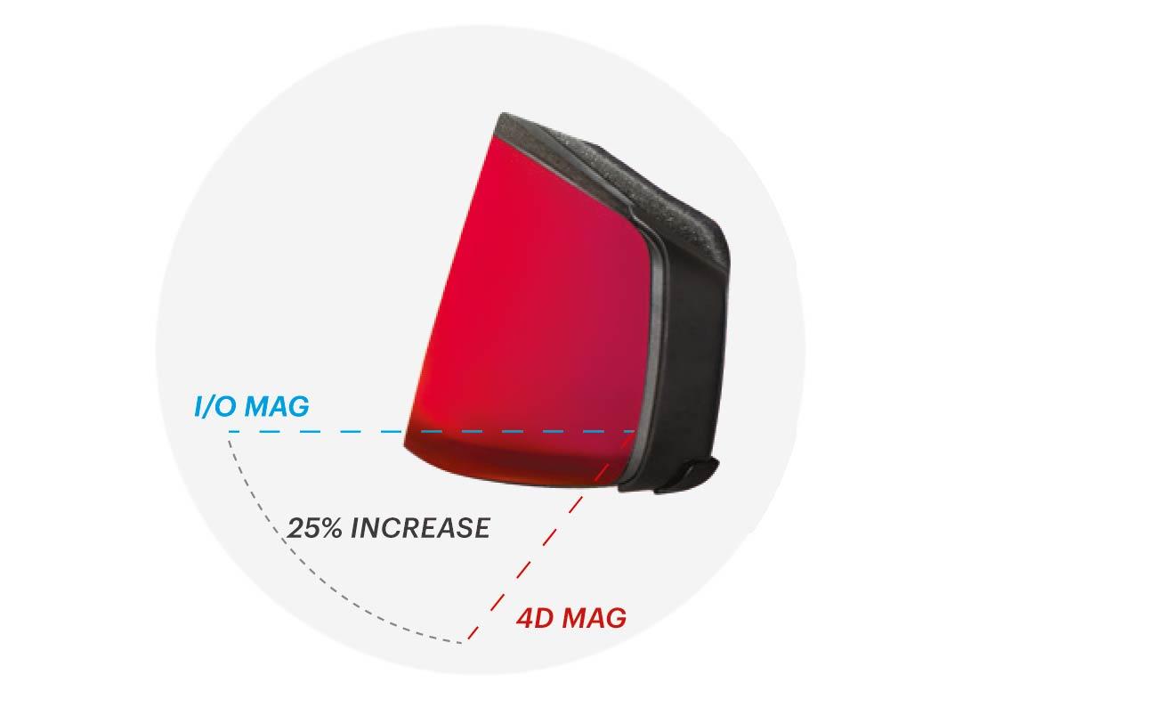 Je besser du siehst, desto besser ist deine Leistung. Die ChromaPop-Technologie versorgt dich mit höherer Detailschärfe und einer verbesserten natürlichen Farbwahrnehmung für maximale Performance. In Verbindung mit der 4D MAG BirdsEye Vision bekommst du eine unschlagbare Kombination für höchste Performance und Detailgenauigkeit.