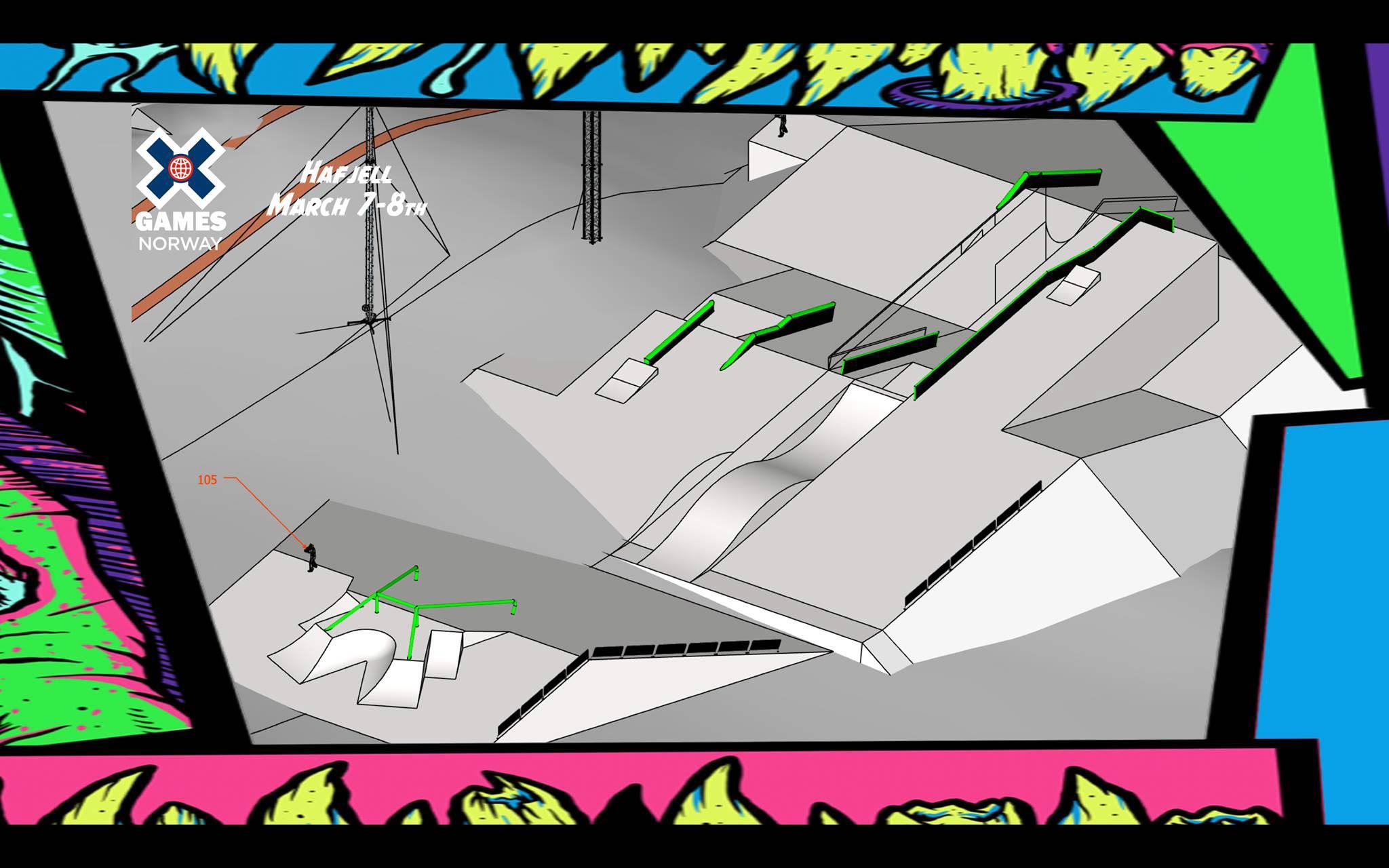 Los geht's mit der Rail Section, die in zwei Abschnitte unterteilt ist. Das erste Segment besteht aus einem Rail Multi Feature mit Close Out und diversen Optionen für Transfers. Das zweite hält neben relativ normalen Rails und Tokyo Drift Anfahrt auch ein überlanges Flat Down Flat Rail mit Close Out bereit.