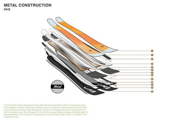 RMU Metal Construction