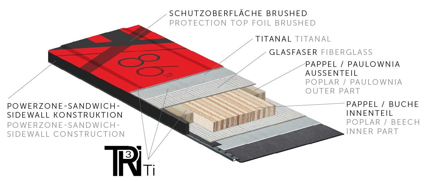 Kästle FX86 Ti 2022 Konstruktion