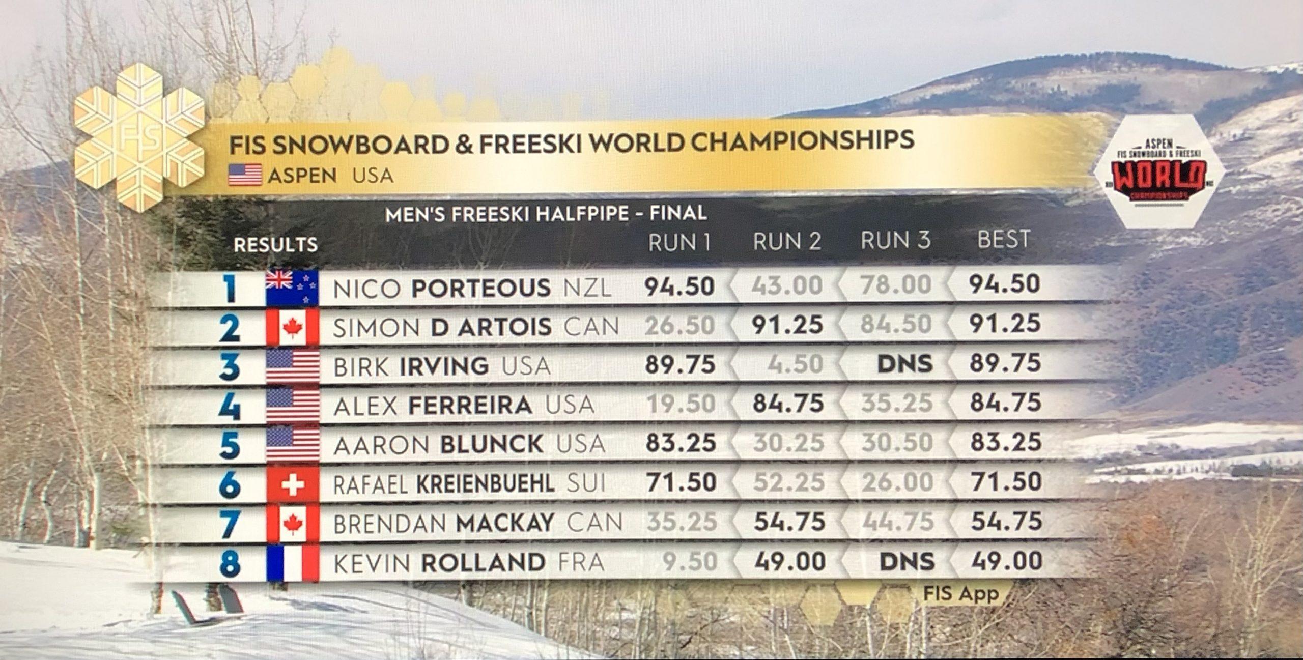 Das Ergebnis der Männer vom Halfpipe Finale bei der Freeski Weltmeisterschaft 2021 in Aspen, Colorado.