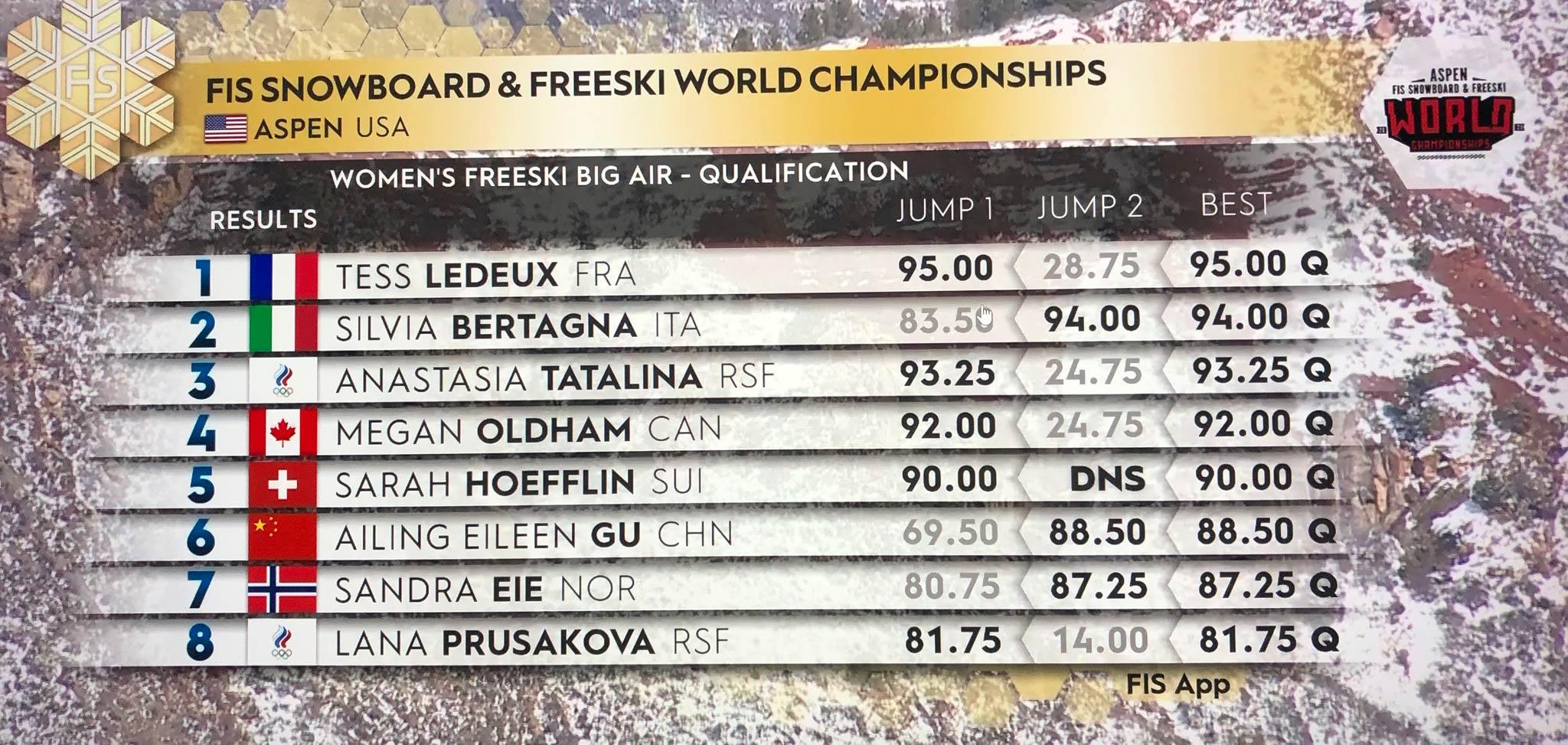 Diese acht Frauen sind beim Big Air Finale der Frauen bei der Freeski WM 2021 mit dabei.